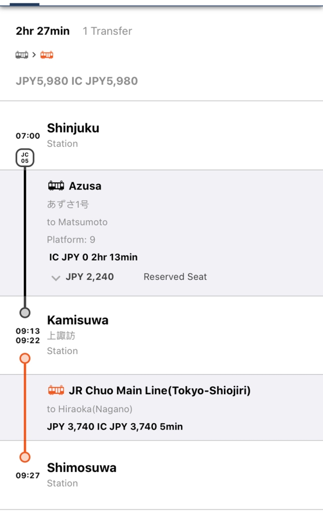 Train route from Tokyo to Suwa City