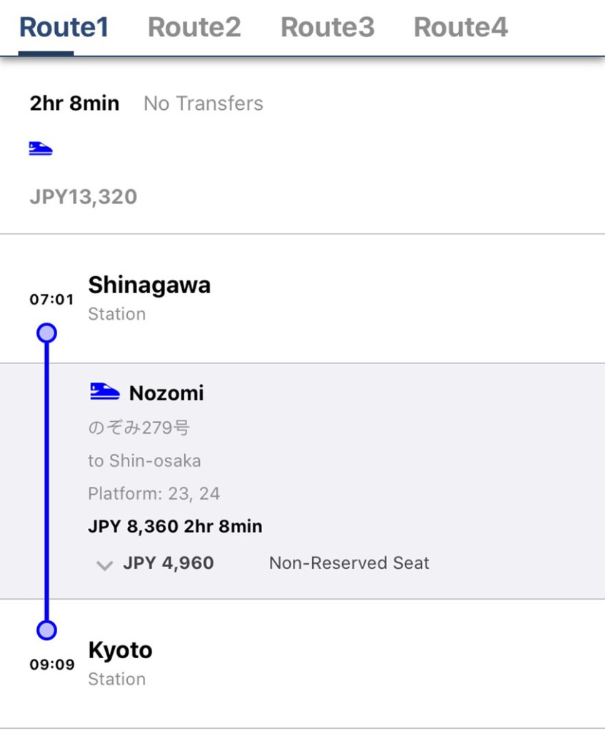 Train route from Tokyo to Kyoto