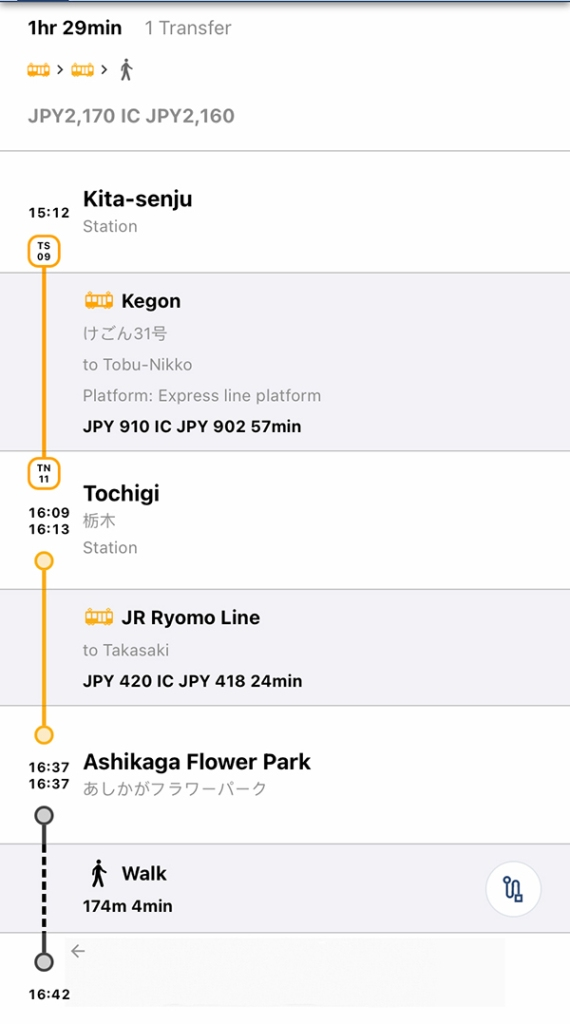 Train route from Tokyo to Ashikaga Flower Park